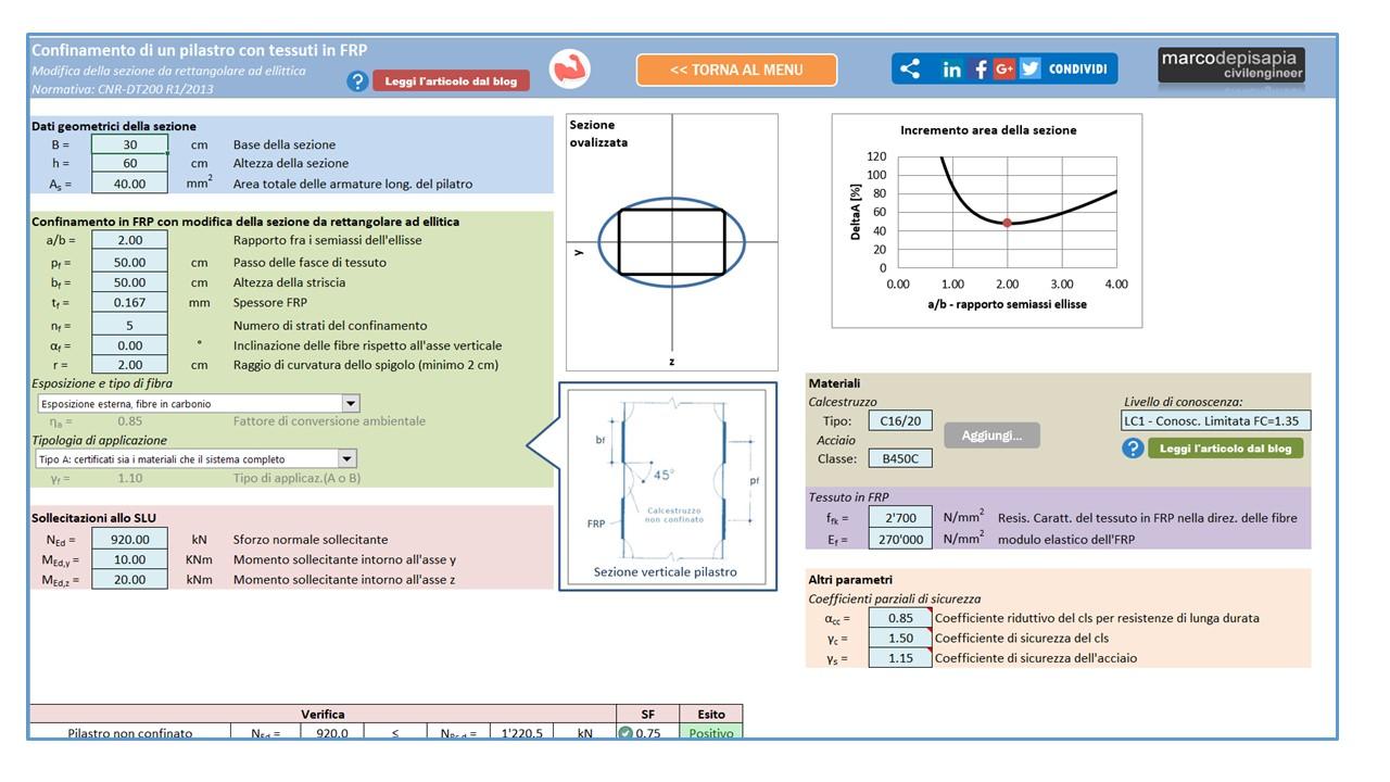 Confinamento FRP con ovalizzazione sezione