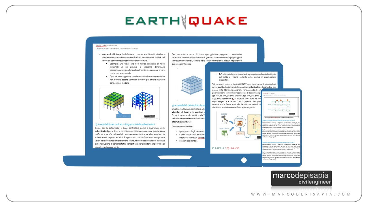 earthquake: formato e layout